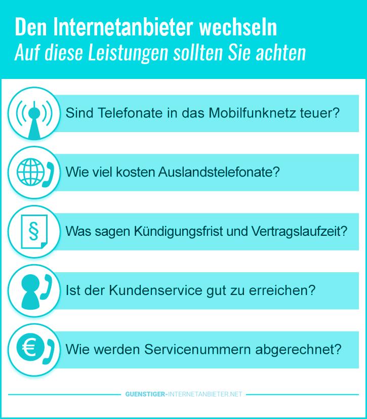Günstiger Telefon und Internetanschluss