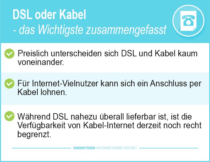 Breitband Internet DSL oder Kabel