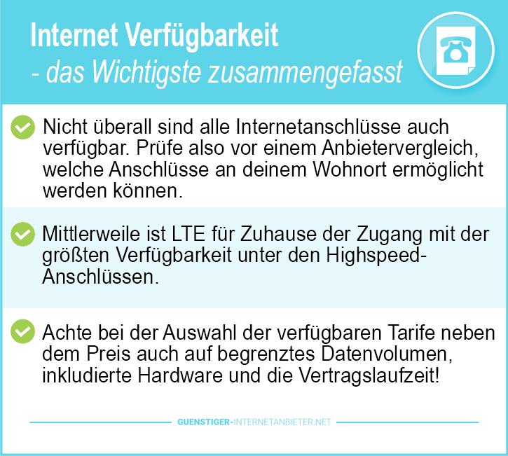 Breitband Internet Verfügbarkeit