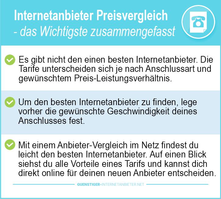 Preisvergleich Internetanbieter Deutschland